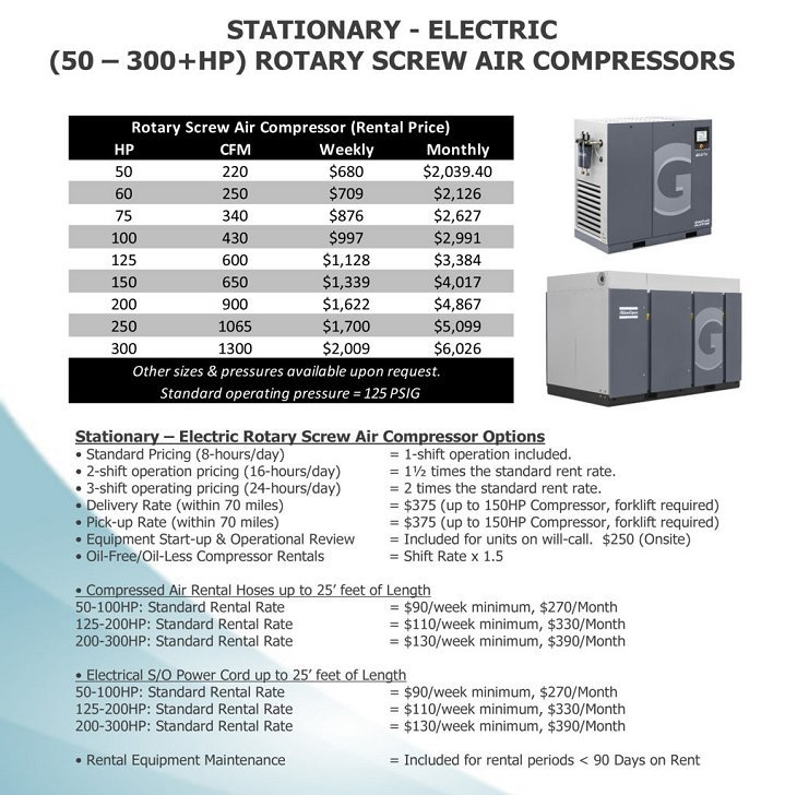 Haringa Stationary Electric Compressor Rentals