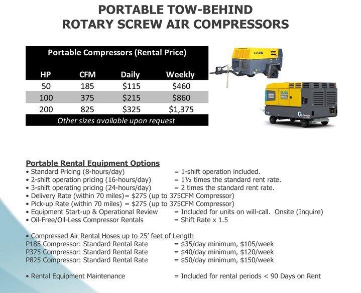 Haringa 2017 Portable Compressor Rentals