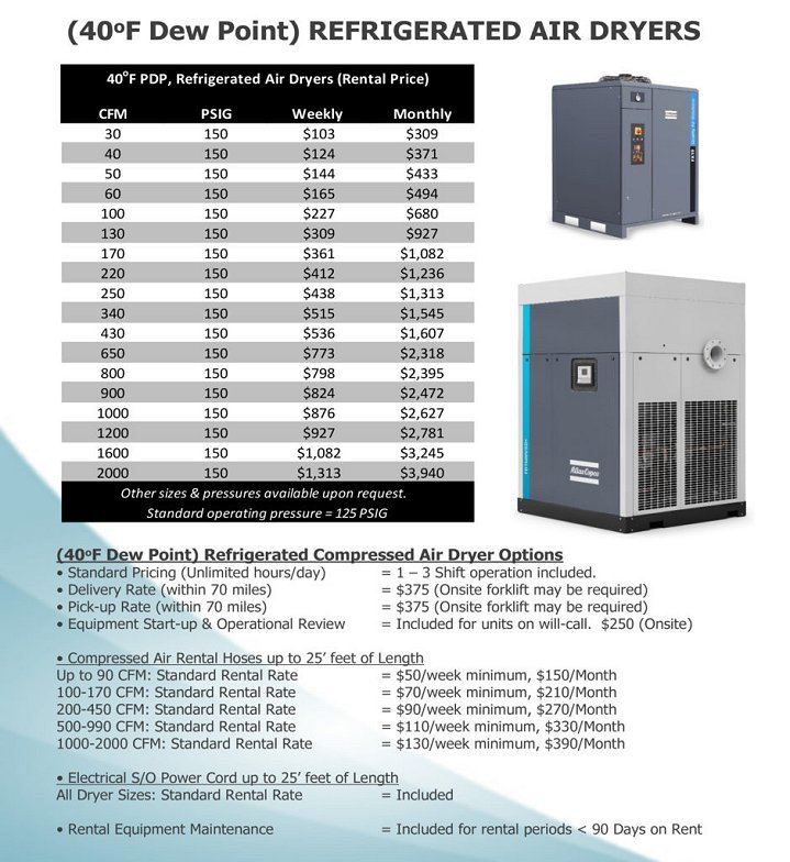 Haringa Compressed Air Dryer Rentals